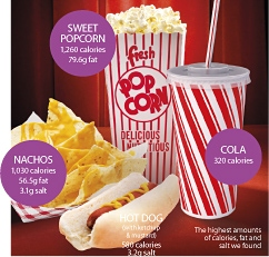 cinema calorie count