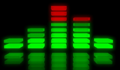 Digital music graphic equaliser with green and red lights