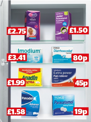A medicine cabinet with price comparisons