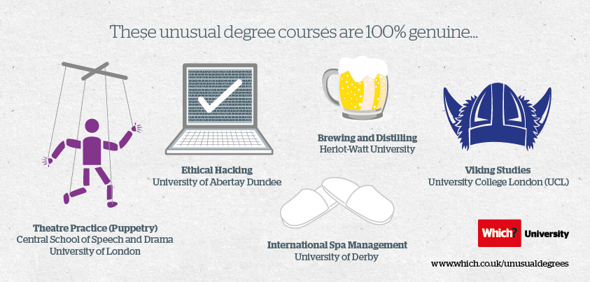 Unusual degree courses - Which? University