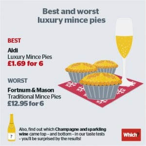 Best and worst mince pies (1)