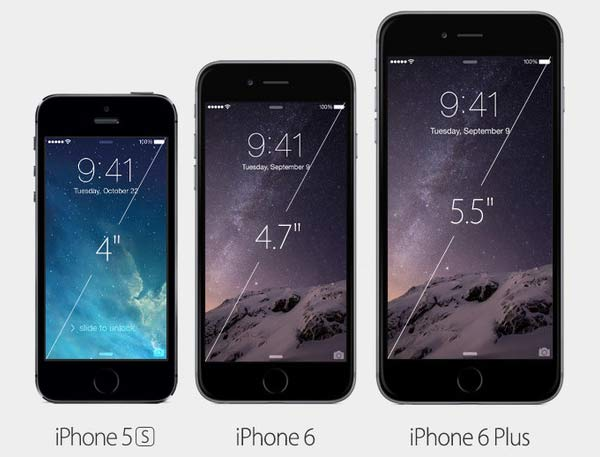 Apple iPhone 6 size compared