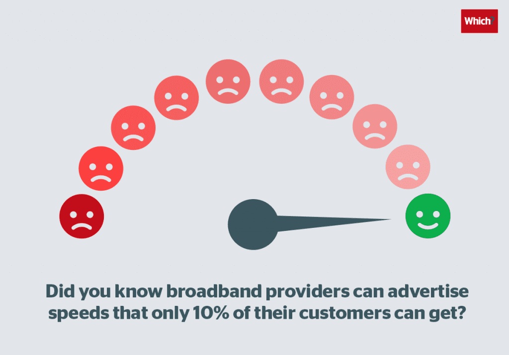 Broadband ads infographic