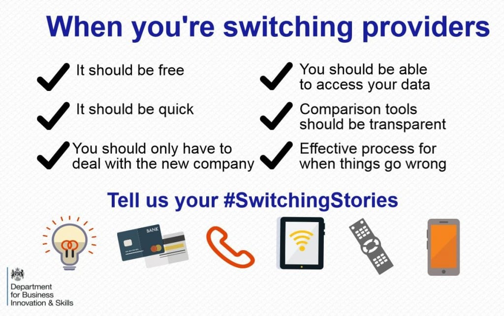 Switching principles