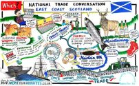 The visual minutes of the National Trade Conversation in Scotland