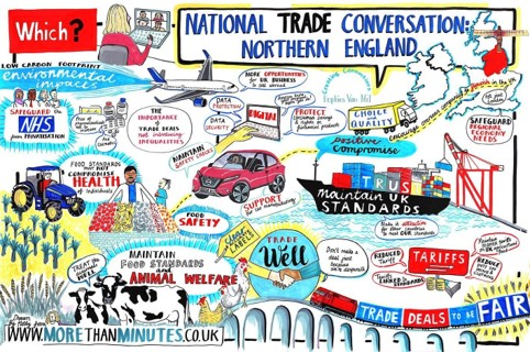 The visual minutes of the National Trade Conversation Northern England session