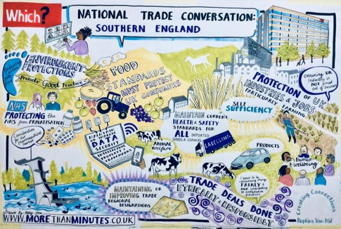the visual minutes of the National Trade Conversation in Southern England